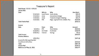 Treasurer Report Template Non Profit by 12 Sle Treasurer S Report For Non Profit Lease Template
