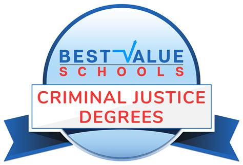 Mba In Criminal Justice In India by Accolades Recognition Of Pittsburgh