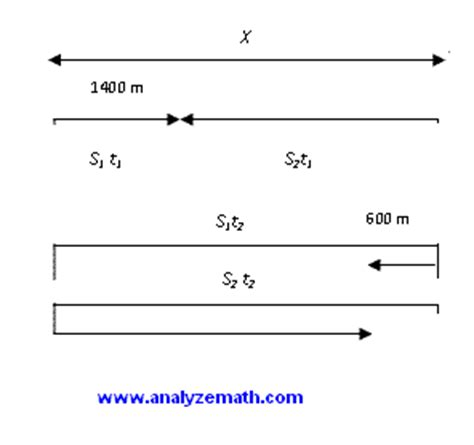 12th Grade Math Worksheets by Grade 12 Math Word Problems With Solutions And Answers