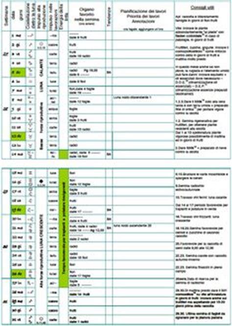 calendario biodinamico 2015 1000 images about il calendario biodinamico per orto