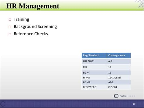 Nerc Background Check Continual Compliance Monitoring Pci Dss Hipaa Ferc Nerc