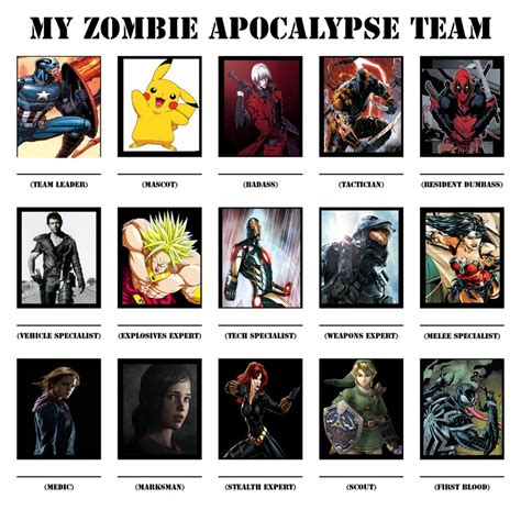 Zombie Team Meme - my zombie apocalypse team meme by wolfblade111 on deviantart
