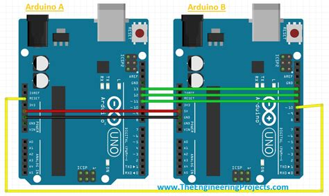 arduino tutorial bootloader how to upload bootloader in atmega328 the engineering