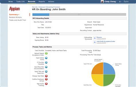 appian workflow bpm fits within operational intelligence goals appian