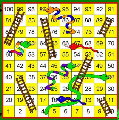 snakes and ladders templates technology integration snakes ladder and places