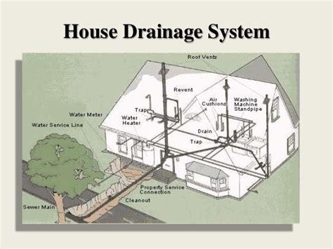 Basement Layout Design by House Drainage System