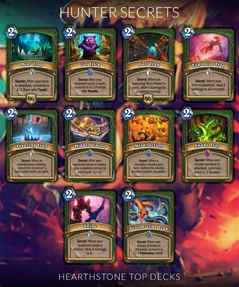 best decks hearthstone hearthstone secret sheets hearthstone top decks