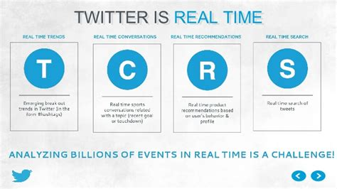 real time twitterrealtime real time processing twitter
