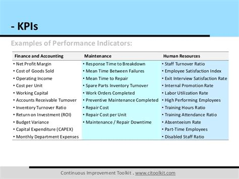 key performance indicators template key performance indicators