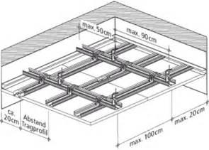 montage gipskartonplatten decke praktische montage tipps f 252 r selbermacher bei rigips zum