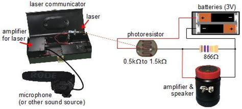 photoresistor laser photoresistor laser 28 images communicating via laser to photoresistor arduino ldr