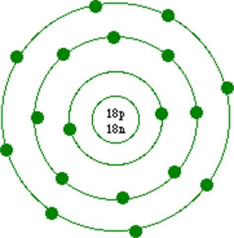 diagram of argon atom argon halo nation the halo encyclopedia halo 1 halo