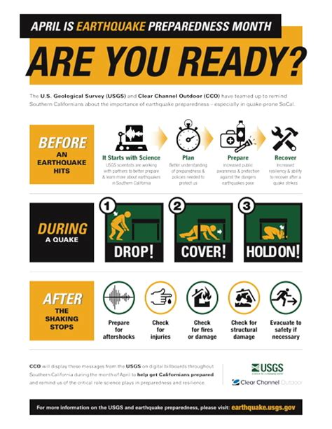 earthquake preparedness earthquake safety pictures to pin on pinterest pinsdaddy