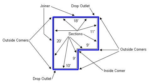 rain gutter layout design roofing information