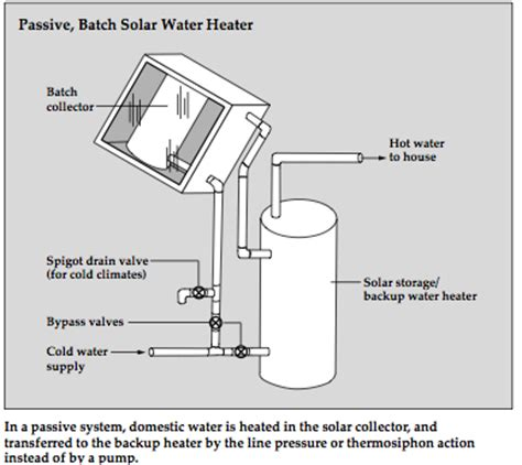 wiring diagram vaughn solar water heater water heater