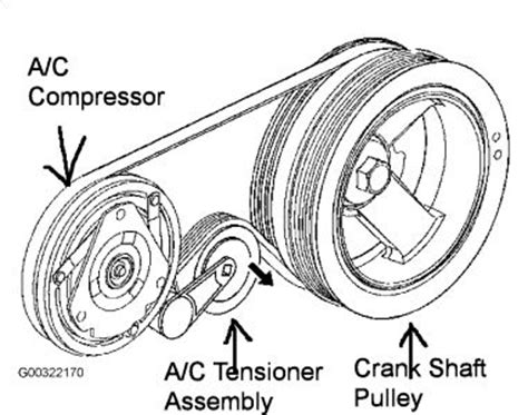 2002 Chevy Silverado 1500 Serpentine Belt Diagram