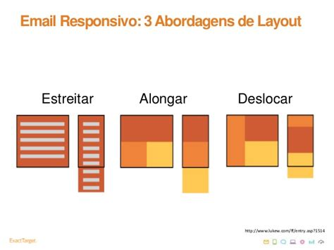 email layout responsivo fast tracks e mail marketing para mobile edson barbieri
