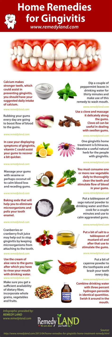 home remedies for gingivitis visual ly