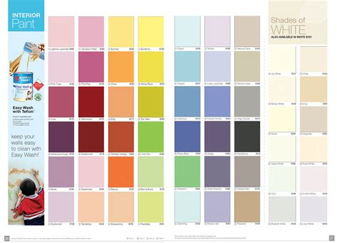 interior paint colors chart
