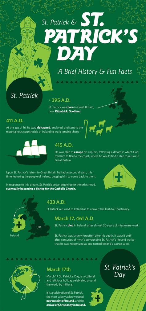 st trivia 40 interesting facts about st patrick s day including