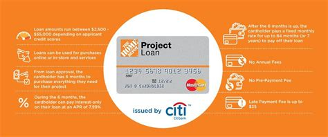 citibank home depot credit card payment