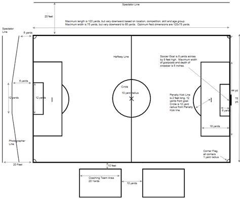 football ground measurement in meter soccer field dimensions measurements