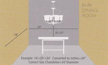 size  chandelier