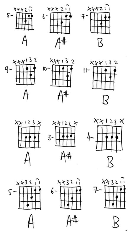 how to make proper chords guitar recommendations for beginner chord practice