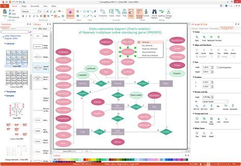 erd maker erd creator order flow chart washing machine state diagram