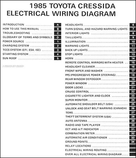 1985 toyota cressida wiring diagram manual original