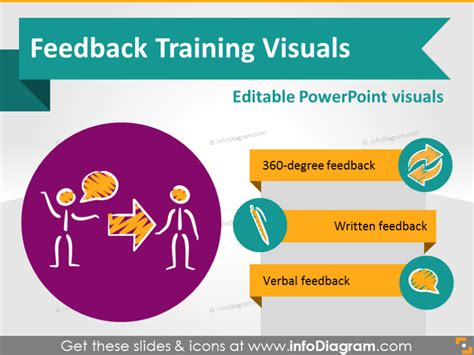 powerpoint templates for training presentation best 360 feedback training toolbox of editable 31 slides icons