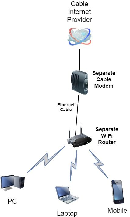 best modem router wifi 12 best wireless routers and modems for charter spectrum