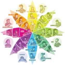 emotions color wheel your fragile emotions illustrated copypressed