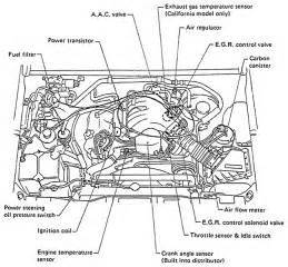 1991 pathfinder automatic factory wiring diagram and one haynes
