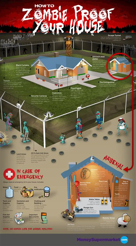 zombie house how to zombie proof your house professional project nerd