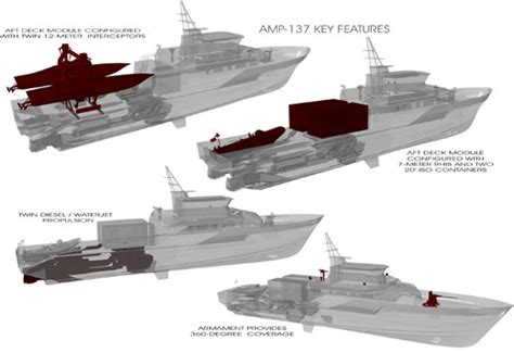 swiftships 35 meter patrol boat shipping shipbuilding and offshore news