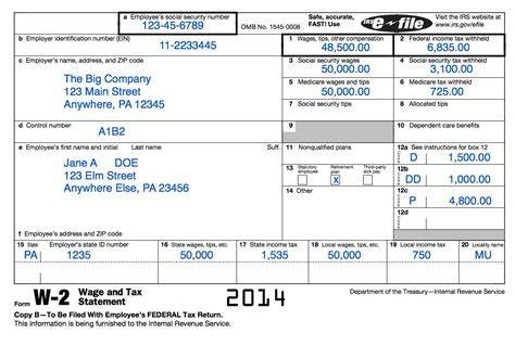Understanding Your Tax Forms The W 2 2015 W 2 Form Template