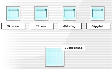 swing components swing components and containers java tutorials