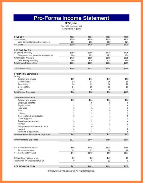 9 Pro Forma Income Statement Template Excel Statement Synonym Pro Forma Income Statement Template Excel