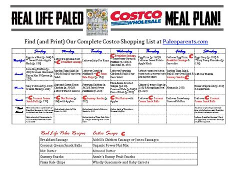Costco Shopping List Template 28 Images Your Real Paleo Costco Shopping Guide Meal Plan My Paleo Meal Planning Template