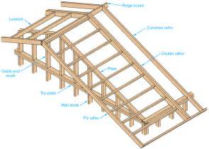 flashcards basic residential building terms rafter hip