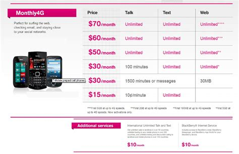 prepaid cell phone service prepaid cell phones no contract cell phone plans t mobile autos post