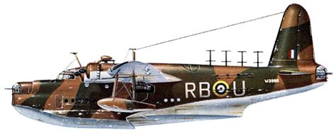 boat names in italics nationstates view topic your nations airforce power