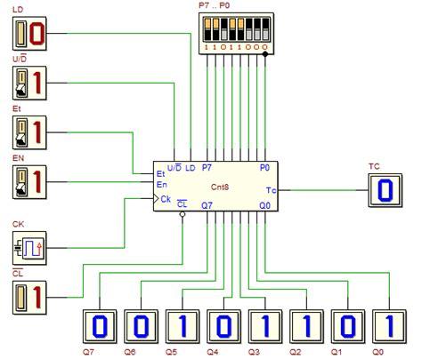 unige test ingresso click sulla figura per aprire lo schema nel d dcs