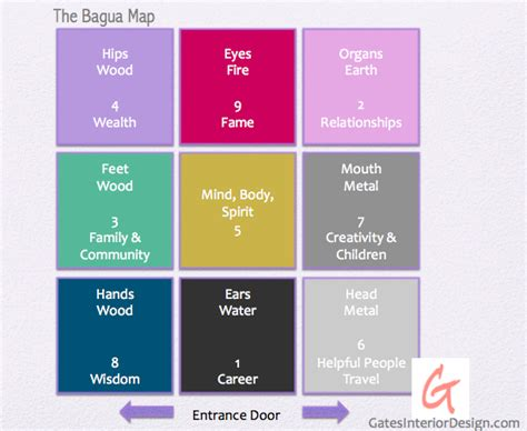 how to feng shui your desk gates interior design and