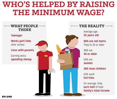 the minimum wage who in florida needs a raise minimum wage myths