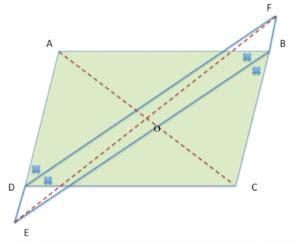 somma degli angoli interni di un parallelogramma le bisettrici degli angoli opposti b e d di un