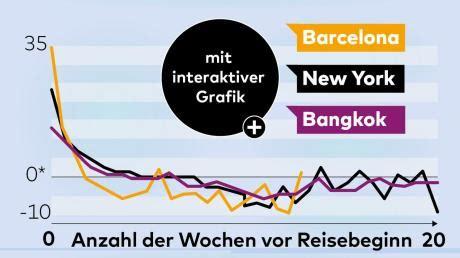 wann ist new york am günstigsten new york st 228 dtereise tipps reiseinfos news die welt