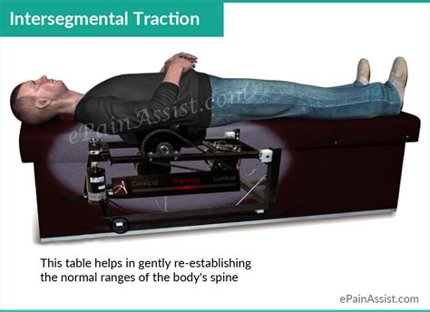 Intersegmental Traction Or Roller Table Benefits Relaxing Chiropractic Traction Table