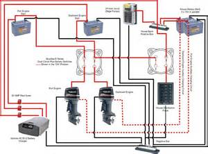 boat dual battery switch wiring diagram php boat wiring exles and